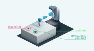 Description of the robotic set of the paper